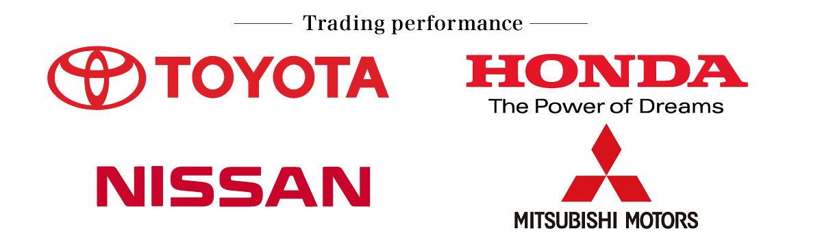 Trading performance TOYOTA,HONDA,NISSAN,MITSUBISHI MOTORS